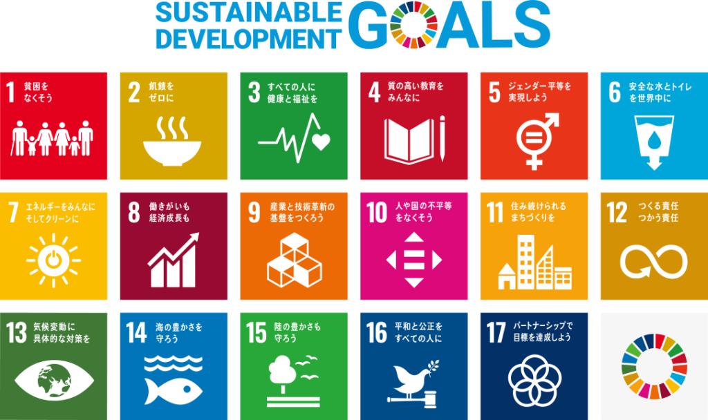 SDGsへの取り組み Barbish Paint